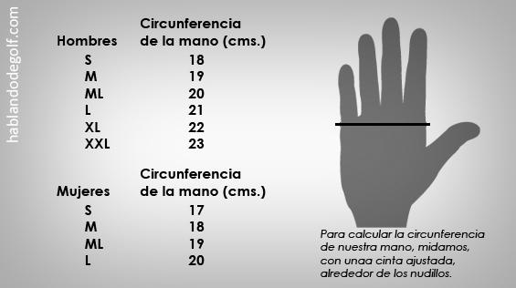 circunferencia de la mano